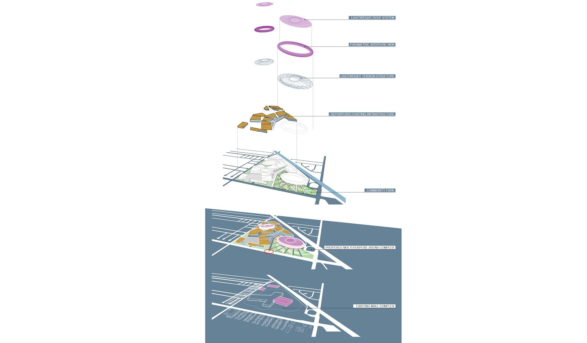 E Sports Diagram 2